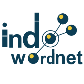 Urdu Wordnet