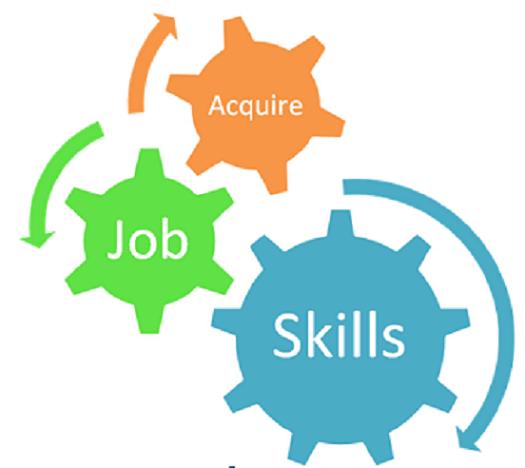 Acquire Job Skills